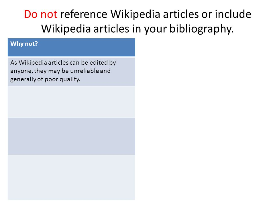 Do not reference Wikipedia articles or include Wikipedia articles in your bibliography.
