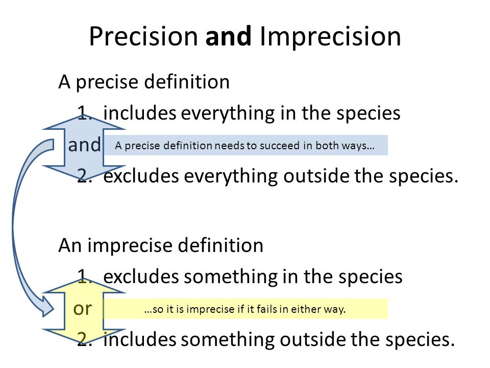An imprecise definition 1. excludes something in the species or 2.