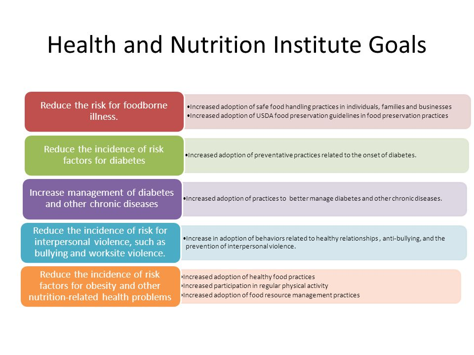 Health and Nutrition Institute Goals Increased adoption of safe food handling practices in individuals, families and businesses Increased adoption of USDA food preservation guidelines in food preservation practices Reduce the risk for foodborne illness.