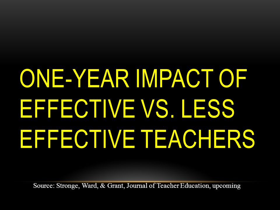 ONE-YEAR IMPACT OF EFFECTIVE VS.