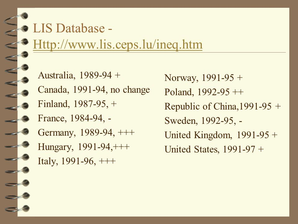 LIS Database - Http://www.lis.ceps.lu/ineq.htm Http://www.lis.ceps.lu/ineq.htm Australia, 1989-94 + Canada, 1991-94, no change Finland, 1987-95, + France, 1984-94, - Germany, 1989-94, +++ Hungary, 1991-94,+++ Italy, 1991-96, +++ Norway, 1991-95 + Poland, 1992-95 ++ Republic of China,1991-95 + Sweden, 1992-95, - United Kingdom, 1991-95 + United States, 1991-97 +