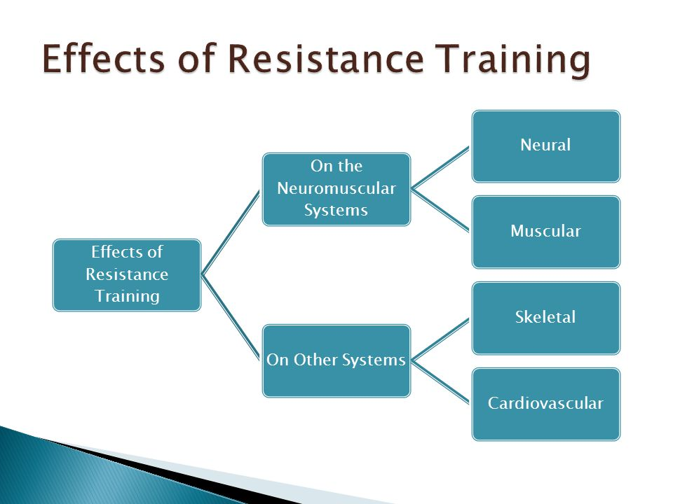 Effects of Resistance Training On the Neuromuscular Systems NeuralMuscularOn Other SystemsSkeletalCardiovascular