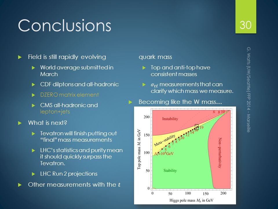 Conclusions G. Watts (UW/Seattle) FFP 2014 - Marseille 30 If you believe BICEP2!