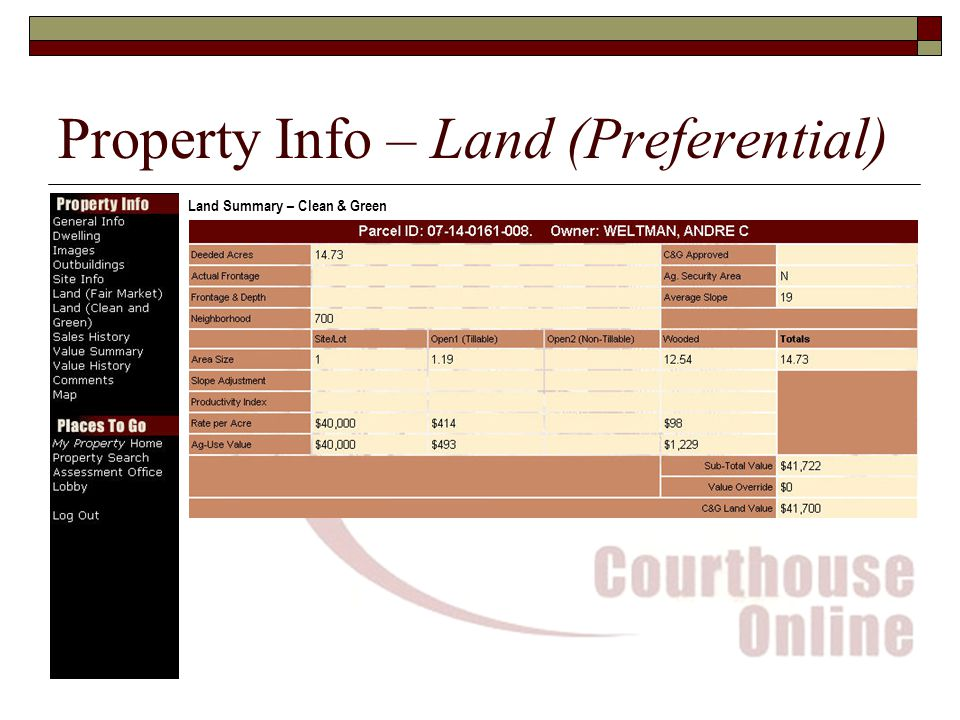 Property Info – Land (Preferential) Land Summary – Clean & Green
