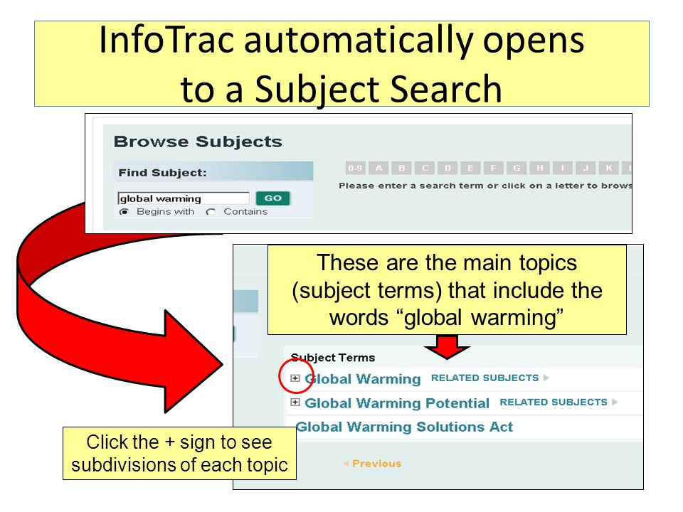 InfoTrac automatically opens to a Subject Search These are the main topics (subject terms) that include the words global warming Click the + sign to see subdivisions of each topic