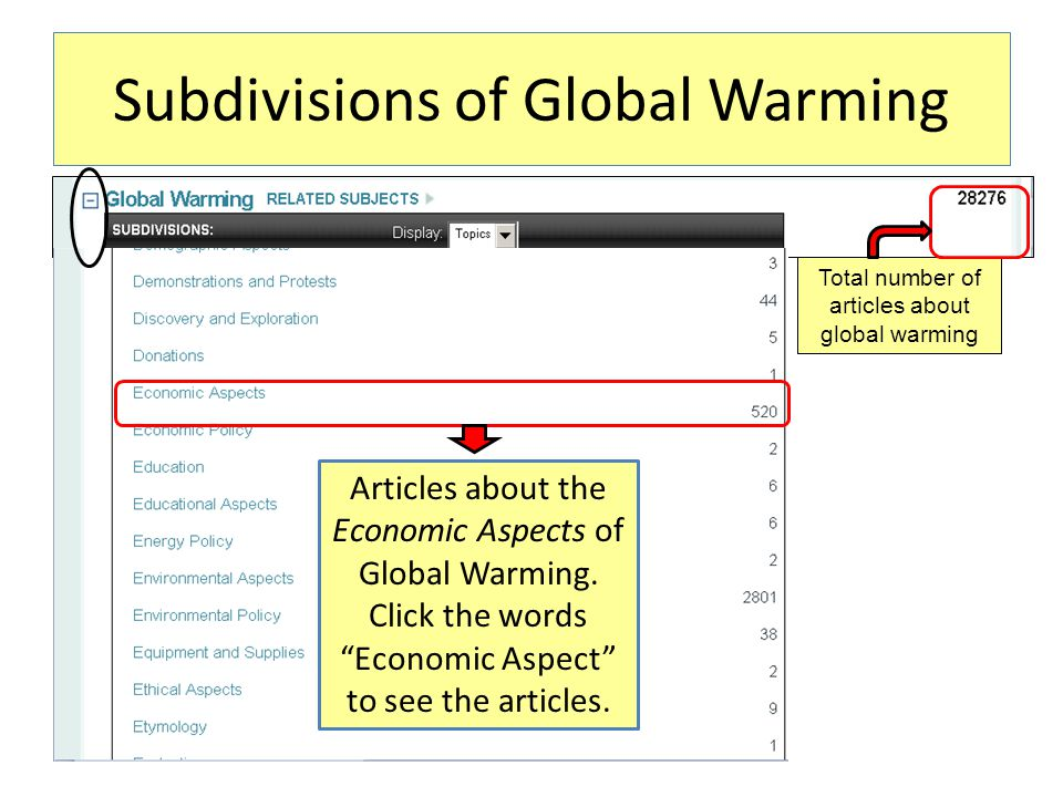 Subdivisions of Global Warming Total number of articles about global warming Articles about the Economic Aspects of Global Warming.