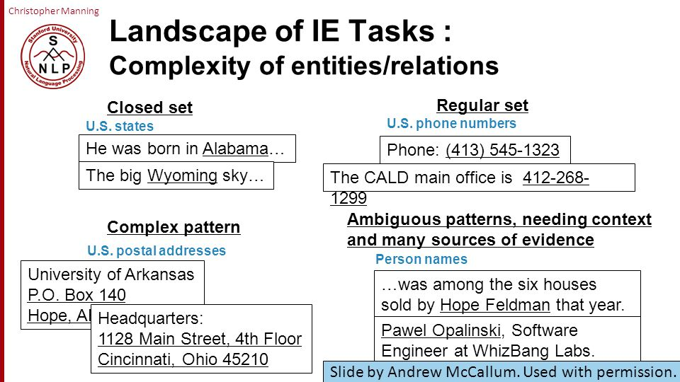 Christopher Manning Landscape of IE Tasks : Complexity of entities/relations Closed set He was born in Alabama… Regular set Phone: (413) 545-1323 Complex pattern University of Arkansas P.O.