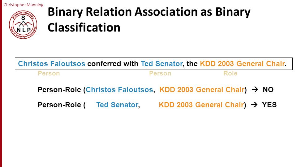 Christopher Manning Binary Relation Association as Binary Classification Christos Faloutsos conferred with Ted Senator, the KDD 2003 General Chair.