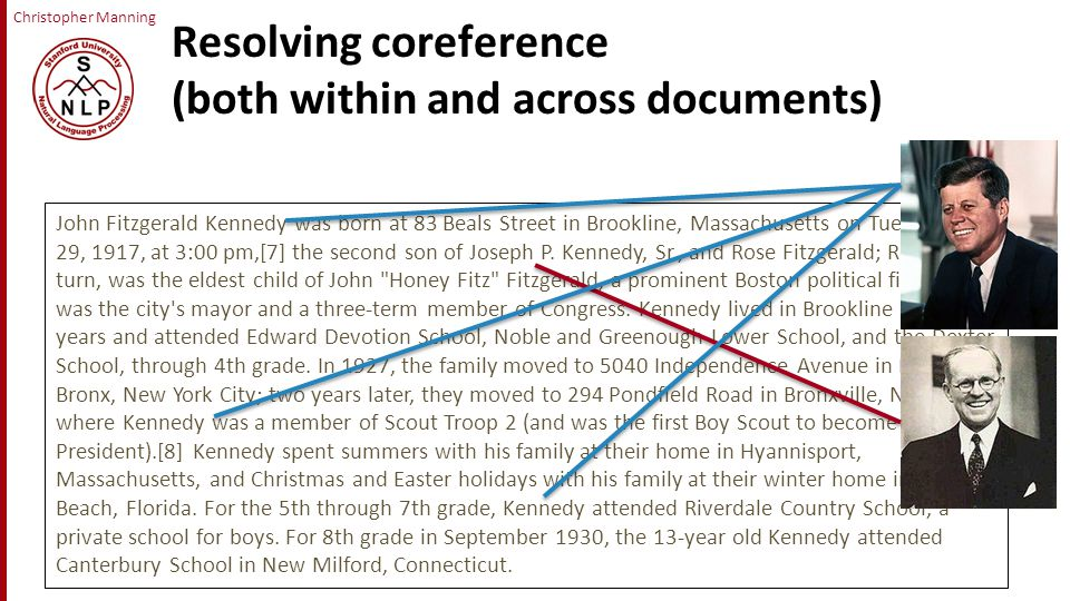 Christopher Manning Resolving coreference (both within and across documents) John Fitzgerald Kennedy was born at 83 Beals Street in Brookline, Massachusetts on Tuesday, May 29, 1917, at 3:00 pm,[7] the second son of Joseph P.