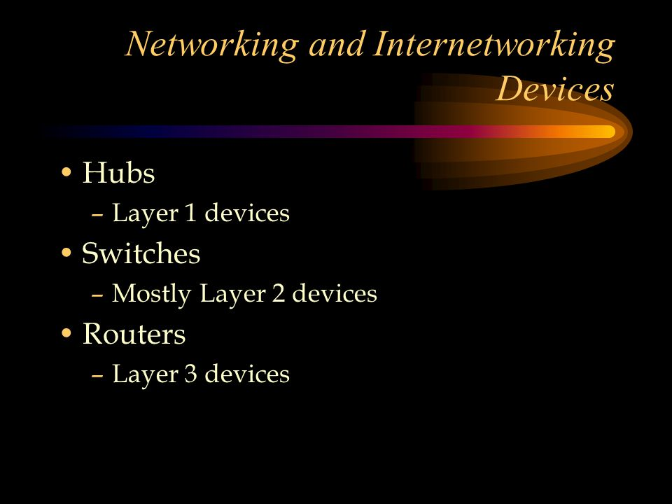 Networking and Internetworking Devices Hubs –Layer 1 devices Switches –Mostly Layer 2 devices Routers –Layer 3 devices