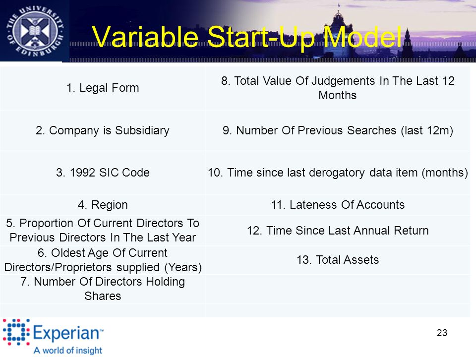 Variable Start-Up Model 23 1. Legal Form 8. Total Value Of Judgements In The Last 12 Months 2.