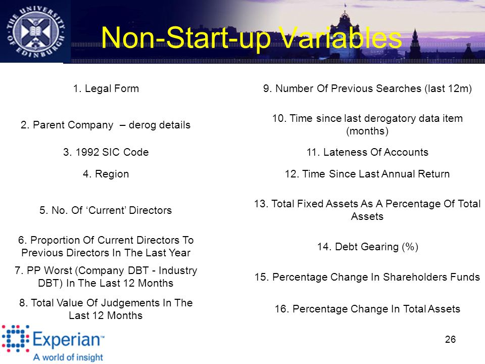 Non-Start-up Variables 26 1. Legal Form9. Number Of Previous Searches (last 12m) 2.