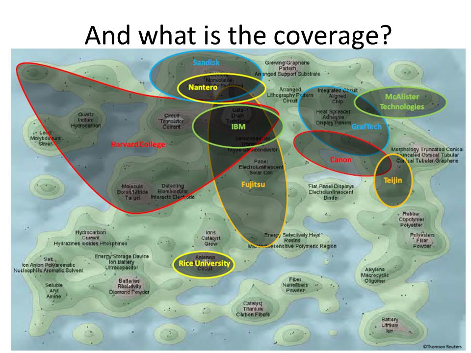 And what is the coverage