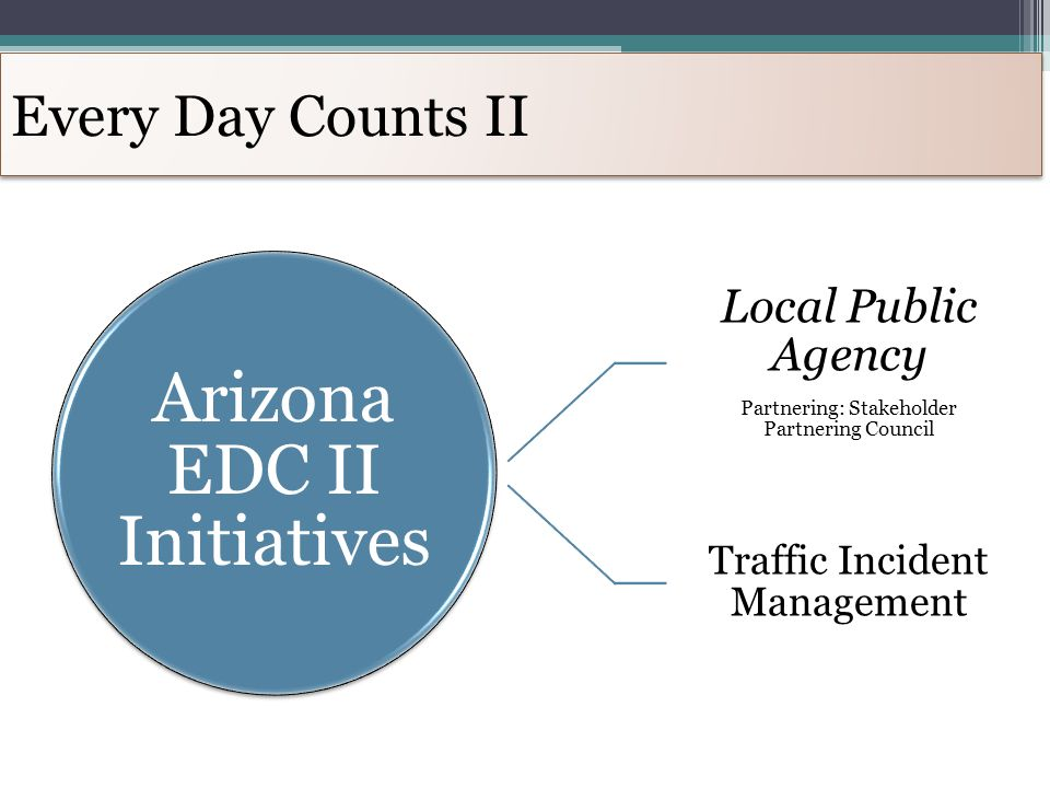 Every Day Counts II Arizona EDC II Initiatives Local Public Agency Partnering: Stakeholder Partnering Council Traffic Incident Management