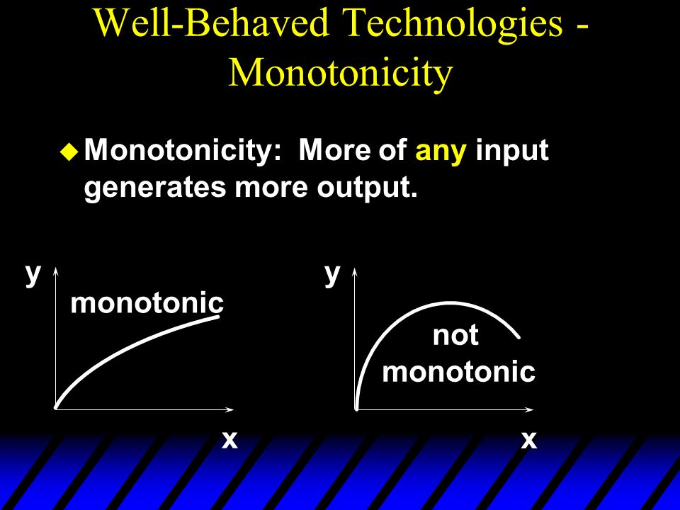 Well-Behaved Technologies - Monotonicity  Monotonicity: More of any input generates more output.