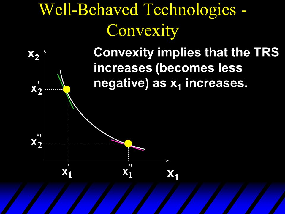 Well-Behaved Technologies - Convexity x2x2 x1x1 Convexity implies that the TRS increases (becomes less negative) as x 1 increases.