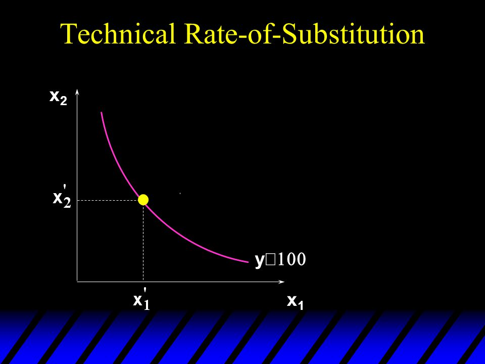 Technical Rate-of-Substitution x2x2 x1x1 y 
