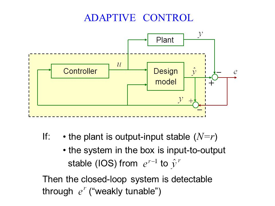 ADAPTIVE CONTROL Plant Controller Design model If: the plant is output-input stable ( N=r ) the system in the box is input-to-output stable (IOS) from to Then the closed-loop system is detectable through ( weakly tunable )