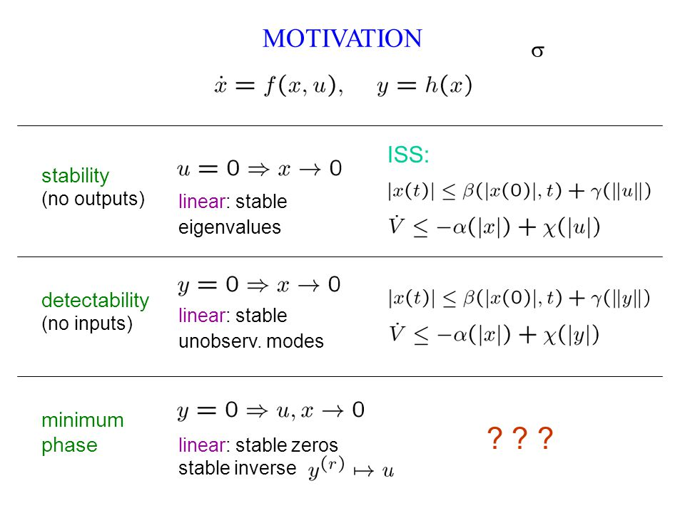 MOTIVATION stability (no outputs) detectability (no inputs) minimum phase ISS: linear: stable unobserv.