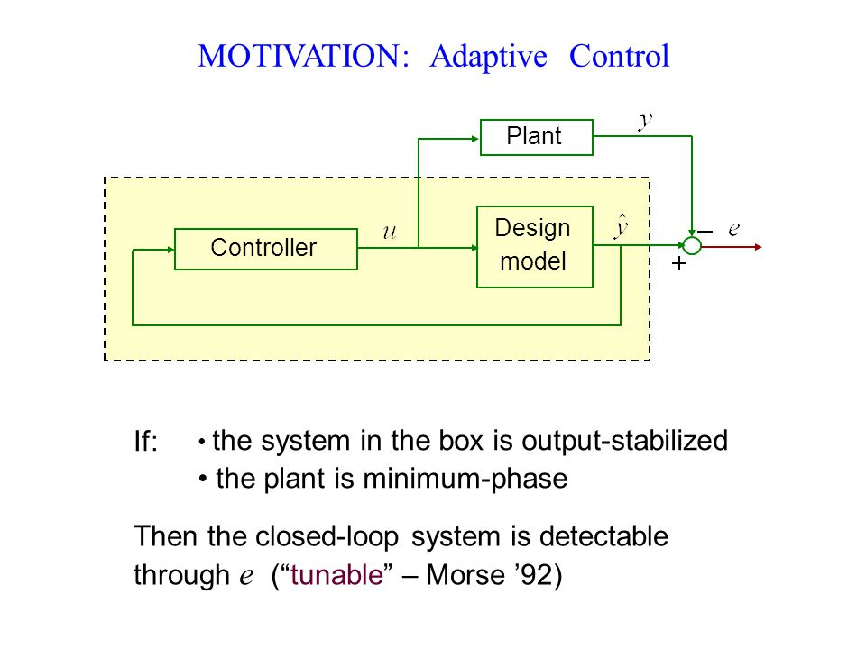 MOTIVATION: Adaptive Control If: the system in the box is output-stabilized the plant is minimum-phase Then the closed-loop system is detectable through e ( tunable – Morse '92) Controller Plant Design model