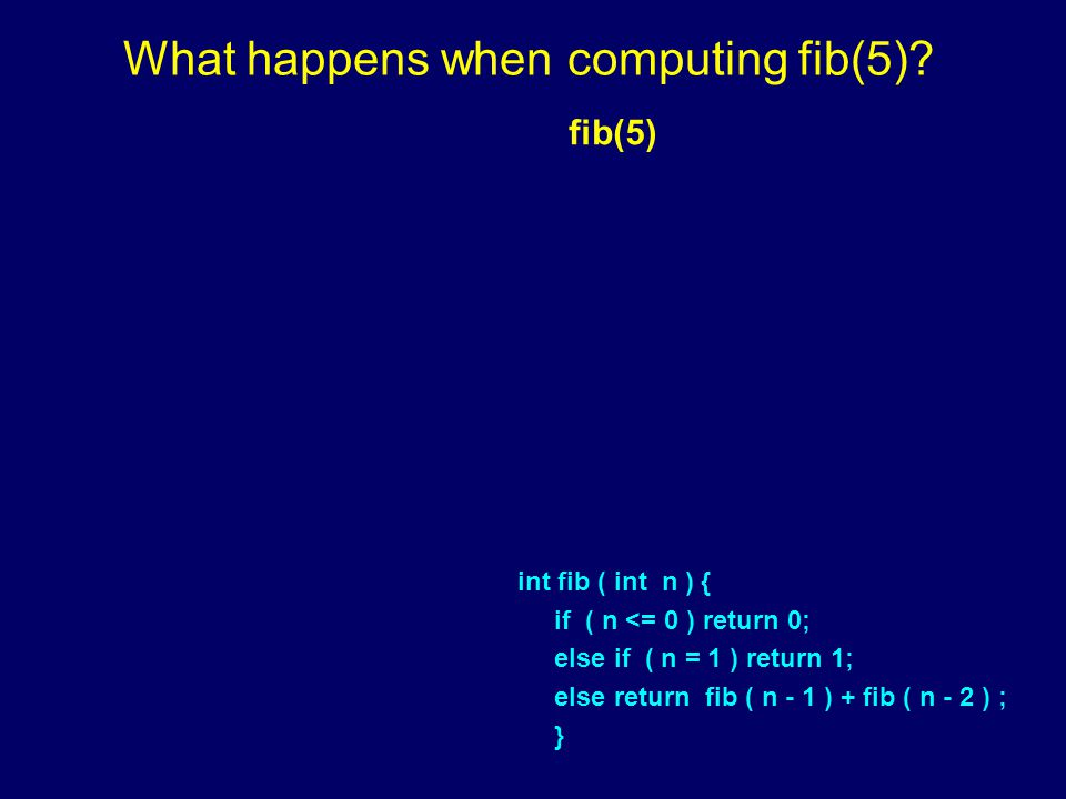 What happens when computing fib(5).