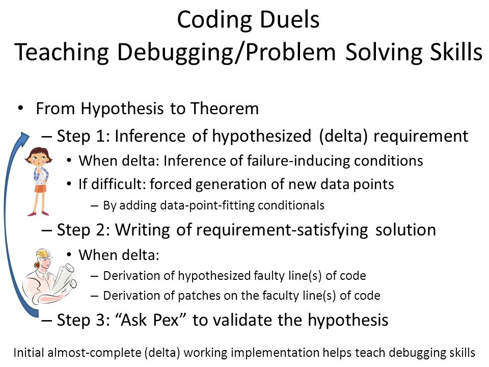 Coding Duels Teaching Debugging/Problem Solving Skills From Hypothesis to Theorem – Step 1: Inference of hypothesized (delta) requirement When delta: Inference of failure-inducing conditions If difficult: forced generation of new data points – By adding data-point-fitting conditionals – Step 2: Writing of requirement-satisfying solution When delta: – Derivation of hypothesized faulty line(s) of code – Derivation of patches on the faculty line(s) of code – Step 3: Ask Pex to validate the hypothesis Initial almost-complete (delta) working implementation helps teach debugging skills