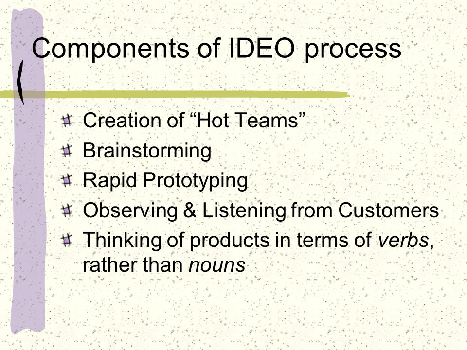 Components of IDEO process Creation of Hot Teams Brainstorming Rapid Prototyping Observing & Listening from Customers Thinking of products in terms of verbs, rather than nouns