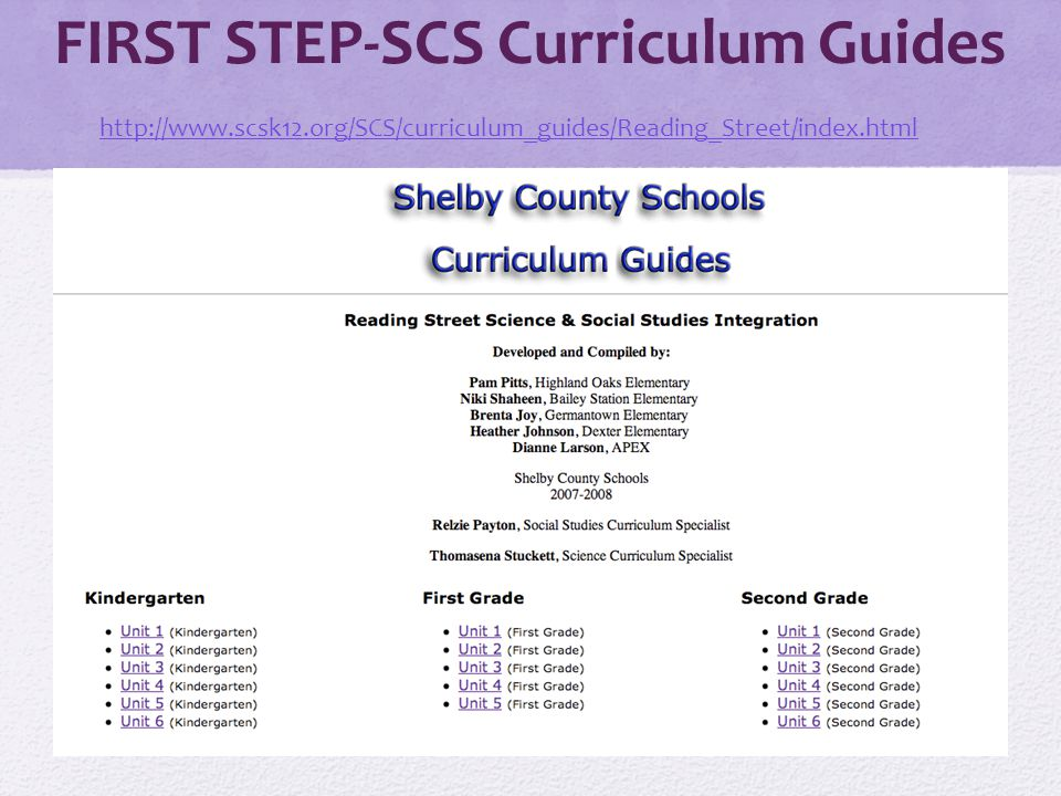 FIRST STEP-SCS Curriculum Guides http://www.scsk12.org/SCS/curriculum_guides/Reading_Street/index.html