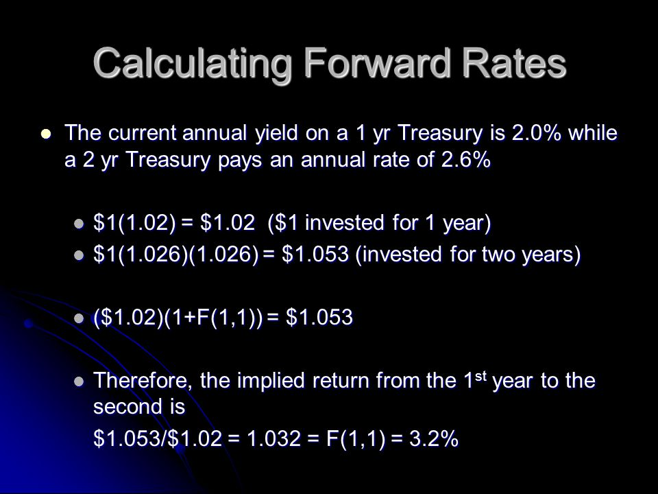 Calculating Forward Rates The current annual yield on a 1 yr Treasury is 2.0% while a 2 yr Treasury pays an annual rate of 2.6% The current annual yield on a 1 yr Treasury is 2.0% while a 2 yr Treasury pays an annual rate of 2.6% $1(1.02) = $1.02 ($1 invested for 1 year) $1(1.02) = $1.02 ($1 invested for 1 year) $1(1.026)(1.026) = $1.053 (invested for two years) $1(1.026)(1.026) = $1.053 (invested for two years) ($1.02)(1+F(1,1)) = $1.053 ($1.02)(1+F(1,1)) = $1.053 Therefore, the implied return from the 1 st year to the second is Therefore, the implied return from the 1 st year to the second is $1.053/$1.02 = 1.032 = F(1,1) = 3.2%