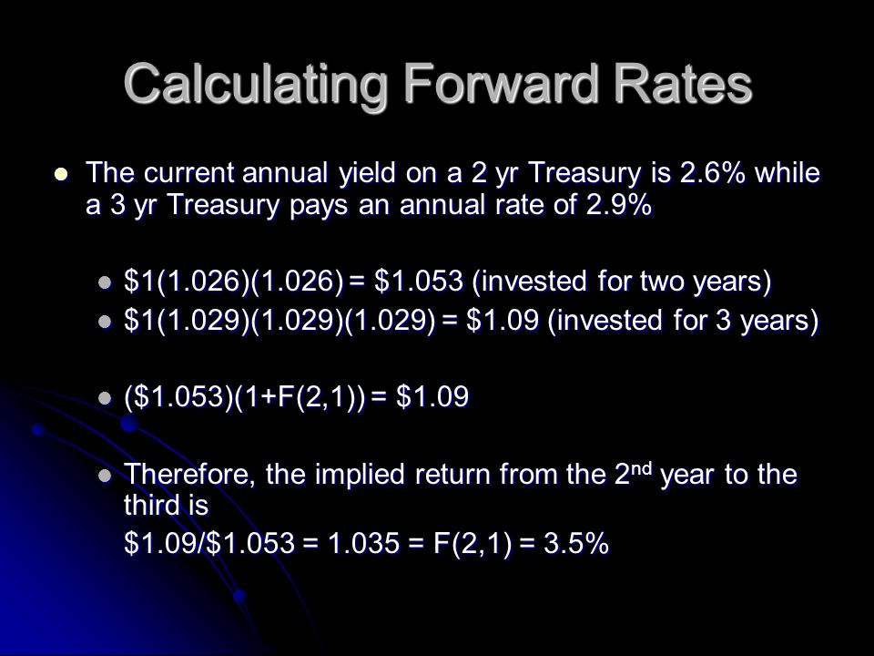 Calculating Forward Rates The current annual yield on a 2 yr Treasury is 2.6% while a 3 yr Treasury pays an annual rate of 2.9% The current annual yield on a 2 yr Treasury is 2.6% while a 3 yr Treasury pays an annual rate of 2.9% $1(1.026)(1.026) = $1.053 (invested for two years) $1(1.026)(1.026) = $1.053 (invested for two years) $1(1.029)(1.029)(1.029) = $1.09 (invested for 3 years) $1(1.029)(1.029)(1.029) = $1.09 (invested for 3 years) ($1.053)(1+F(2,1)) = $1.09 ($1.053)(1+F(2,1)) = $1.09 Therefore, the implied return from the 2 nd year to the third is Therefore, the implied return from the 2 nd year to the third is $1.09/$1.053 = 1.035 = F(2,1) = 3.5%
