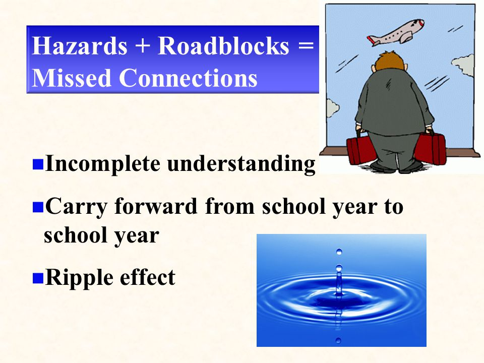 Hazards + Roadblocks = Missed Connections Incomplete understanding Carry forward from school year to school year Ripple effect