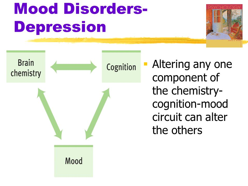 Mood Disorders- Depression  Altering any one component of the chemistry- cognition-mood circuit can alter the others