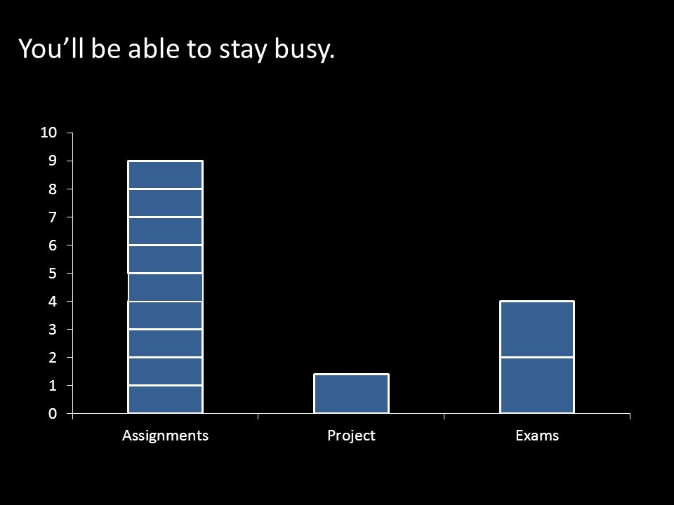 You'll be able to stay busy.