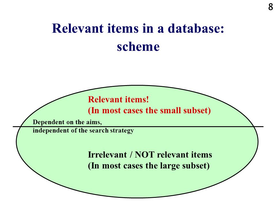 8 Relevant items in a database: scheme Dependent on the aims, independent of the search strategy Relevant items.