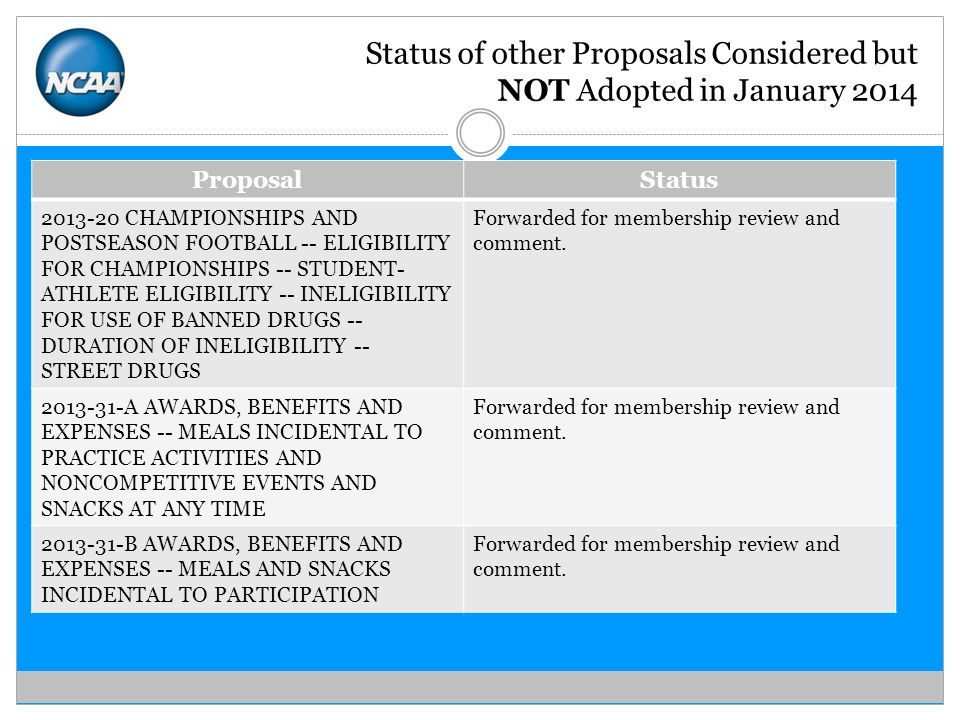 Status of other Proposals Considered but NOT Adopted in January 2014 ProposalStatus 2013-20 CHAMPIONSHIPS AND POSTSEASON FOOTBALL -- ELIGIBILITY FOR CHAMPIONSHIPS -- STUDENT- ATHLETE ELIGIBILITY -- INELIGIBILITY FOR USE OF BANNED DRUGS -- DURATION OF INELIGIBILITY -- STREET DRUGS Forwarded for membership review and comment.