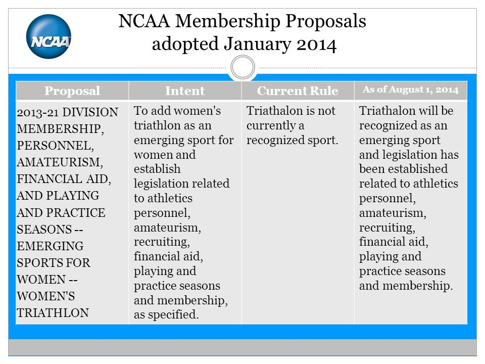 NCAA Membership Proposals adopted January 2014 ProposalIntentCurrent Rule As of August 1, 2014 2013-21 DIVISION MEMBERSHIP, PERSONNEL, AMATEURISM, FINANCIAL AID, AND PLAYING AND PRACTICE SEASONS -- EMERGING SPORTS FOR WOMEN -- WOMEN S TRIATHLON To add women s triathlon as an emerging sport for women and establish legislation related to athletics personnel, amateurism, recruiting, financial aid, playing and practice seasons and membership, as specified.
