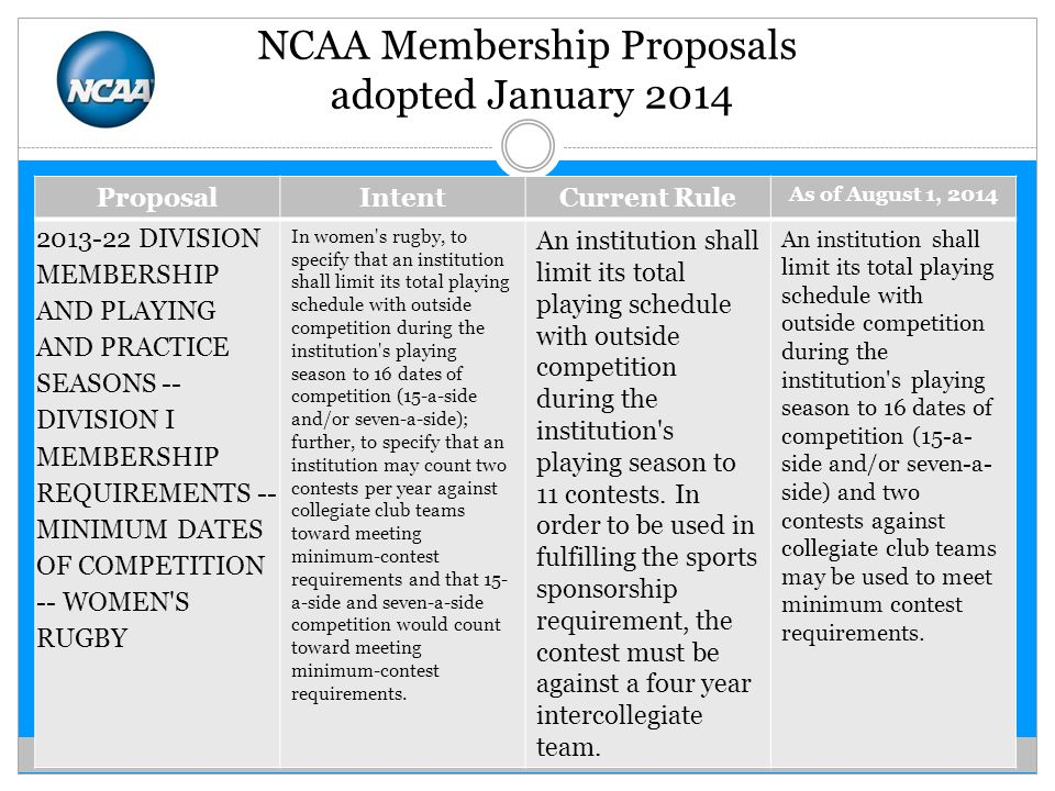 NCAA Membership Proposals adopted January 2014 ProposalIntentCurrent Rule As of August 1, 2014 2013-22 DIVISION MEMBERSHIP AND PLAYING AND PRACTICE SEASONS -- DIVISION I MEMBERSHIP REQUIREMENTS -- MINIMUM DATES OF COMPETITION -- WOMEN S RUGBY In women s rugby, to specify that an institution shall limit its total playing schedule with outside competition during the institution s playing season to 16 dates of competition (15-a-side and/or seven-a-side); further, to specify that an institution may count two contests per year against collegiate club teams toward meeting minimum-contest requirements and that 15- a-side and seven-a-side competition would count toward meeting minimum-contest requirements.