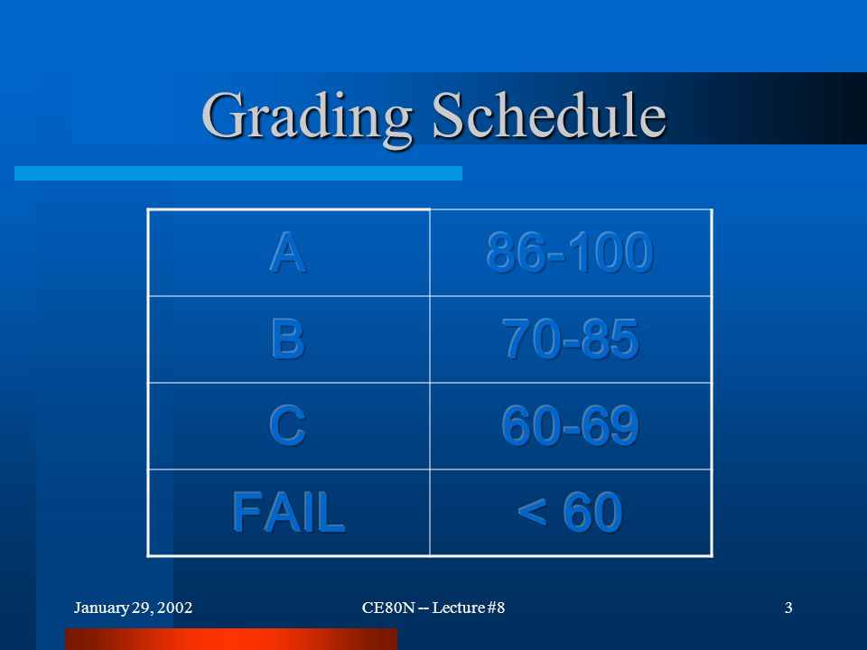 January 29, 2002CE80N -- Lecture #83 Grading Schedule
