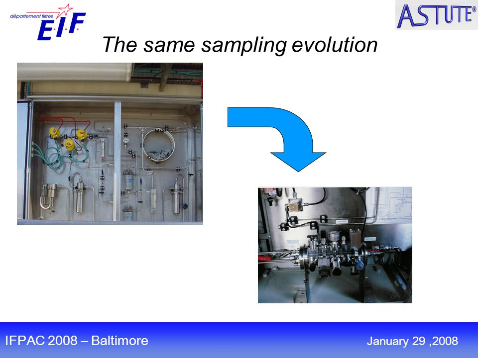 The same sampling evolution IFPAC 2008 – Baltimore January 29,2008