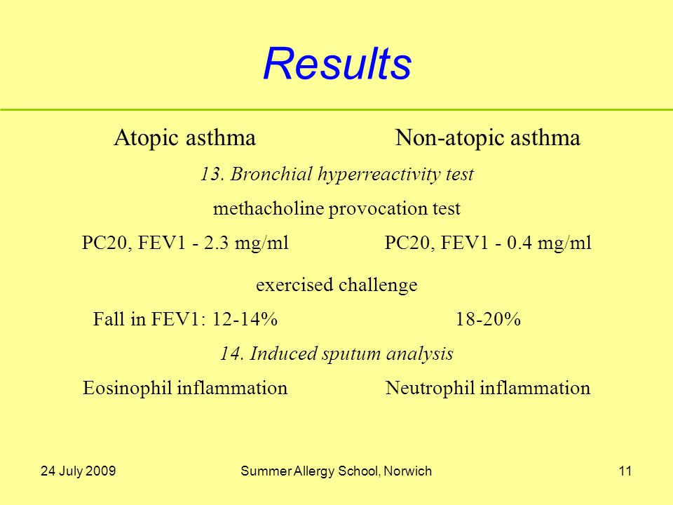 24 July 2009Summer Allergy School, Norwich11 Results Atopic asthmaNon-atopic asthma 13.