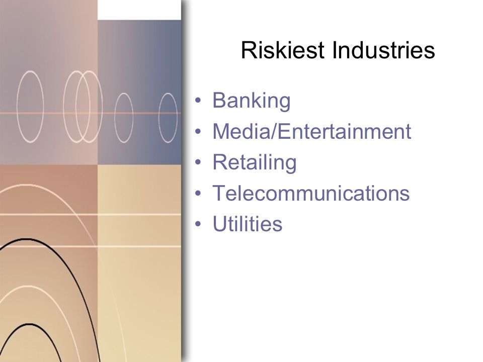 Riskiest Industries Banking Media/Entertainment Retailing Telecommunications Utilities