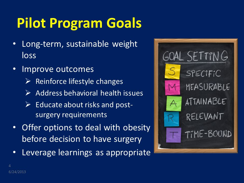 Pilot Program Goals Long-term, sustainable weight loss Improve outcomes  Reinforce lifestyle changes  Address behavioral health issues  Educate about risks and post- surgery requirements Offer options to deal with obesity before decision to have surgery Leverage learnings as appropriate 6/24/2013 4