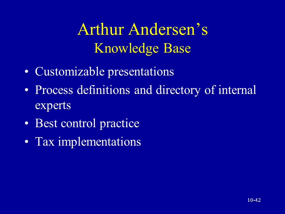 10-41 Arthur Andersen's Knowledge Base Best company profiles Relevant Arthur Andersen engagement experience Top 10 case studies and articles World-class performance measures Diagnostic tools