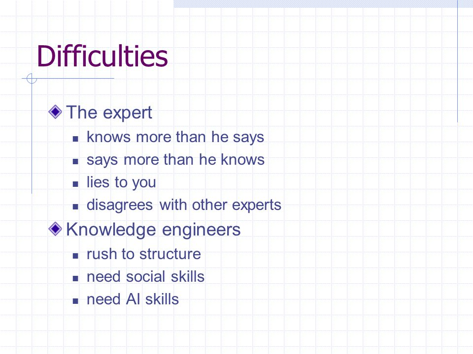 Difficulties The expert knows more than he says says more than he knows lies to you disagrees with other experts Knowledge engineers rush to structure need social skills need AI skills