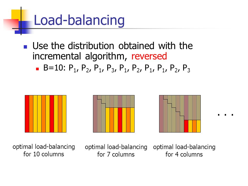Load-balancing Use the distribution obtained with the incremental algorithm, reversed B=10: P 1, P 2, P 1, P 3, P 1, P 2, P 1, P 1, P 2, P 3 optimal load-balancing for 10 columns optimal load-balancing for 7 columns optimal load-balancing for 4 columns...