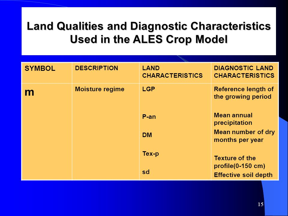 15 SYMBOL DESCRIPTIONLAND CHARACTERISTICS DIAGNOSTIC LAND CHARACTERISTICS m Moisture regimeLGP P-an DM Tex-p sd Reference length of the growing period Mean annual precipitation Mean number of dry months per year Texture of the profile(0-150 cm) Effective soil depth Land Qualities and Diagnostic Characteristics Used in the ALES Crop Model