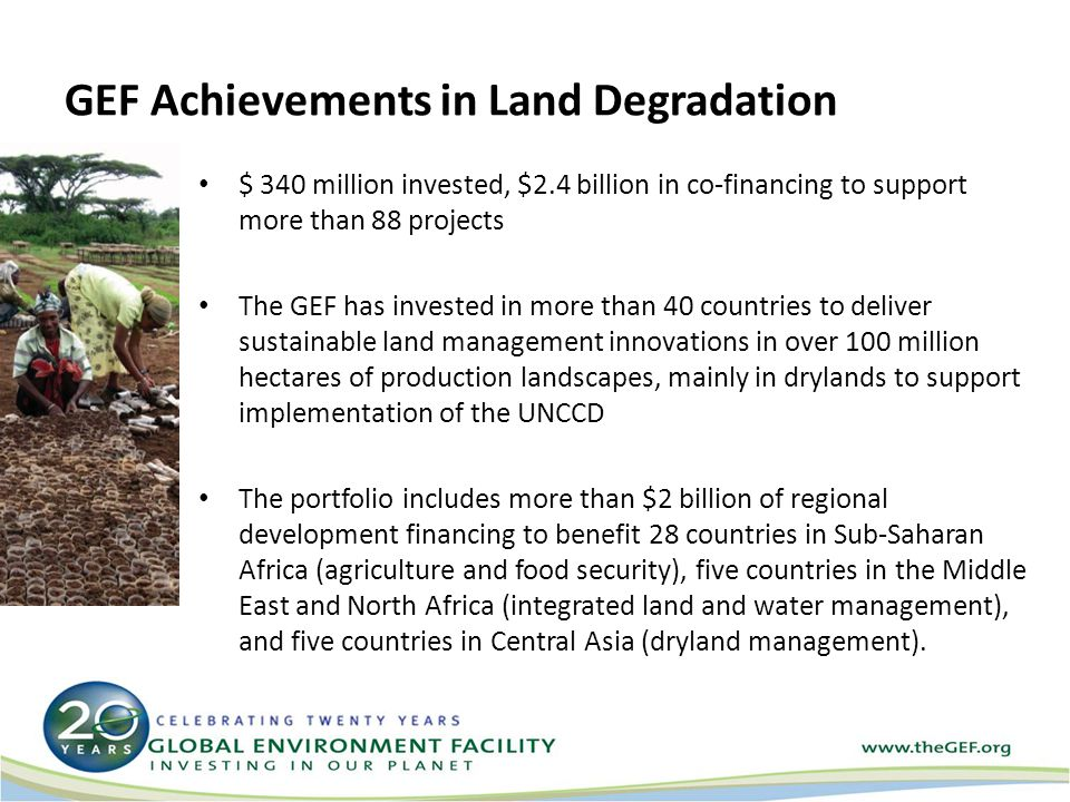 $ 340 million invested, $2.4 billion in co-financing to support more than 88 projects The GEF has invested in more than 40 countries to deliver sustainable land management innovations in over 100 million hectares of production landscapes, mainly in drylands to support implementation of the UNCCD The portfolio includes more than $2 billion of regional development financing to benefit 28 countries in Sub-Saharan Africa (agriculture and food security), five countries in the Middle East and North Africa (integrated land and water management), and five countries in Central Asia (dryland management).