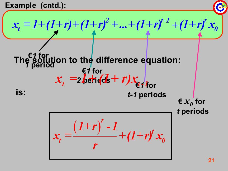 21 €1 for 1 period €1 for 2 periods €1 for t-1 periods € x 0 for t periods The solution to the difference equation: is: Example (cntd.):