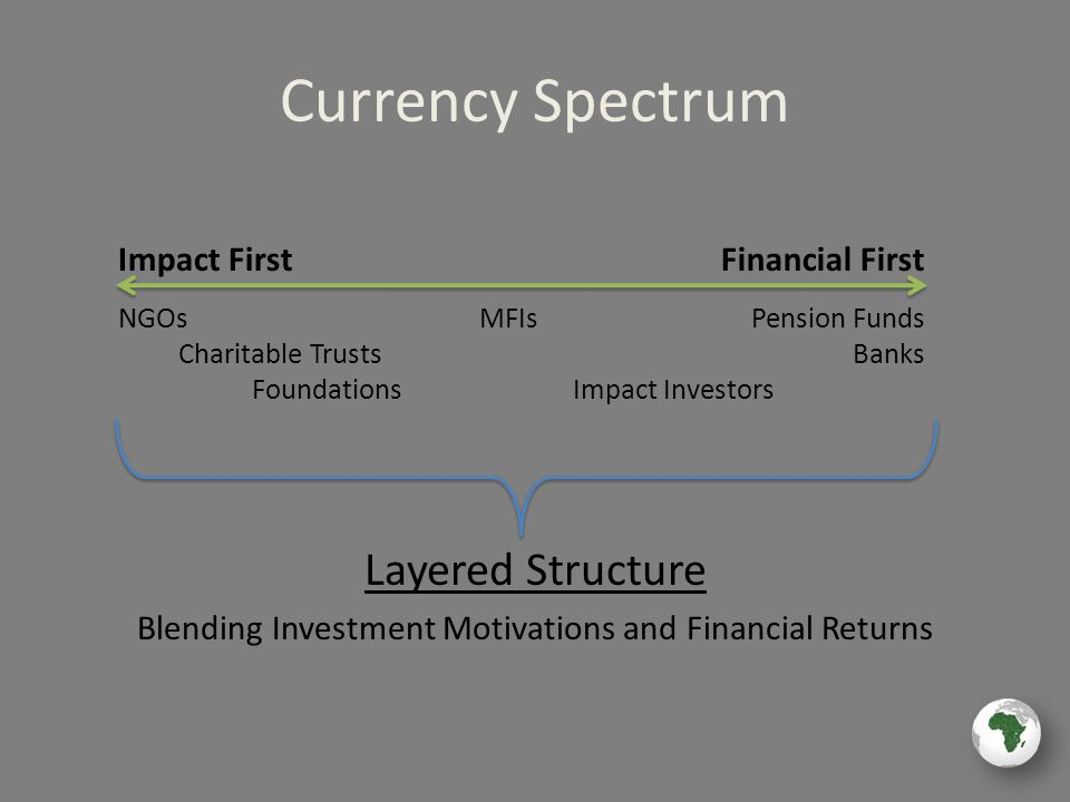 Currency Spectrum Layered Structure Blending Investment Motivations and Financial Returns Impact FirstFinancial First NGOs Charitable Trusts Foundations MFIsPension Funds Banks Impact Investors