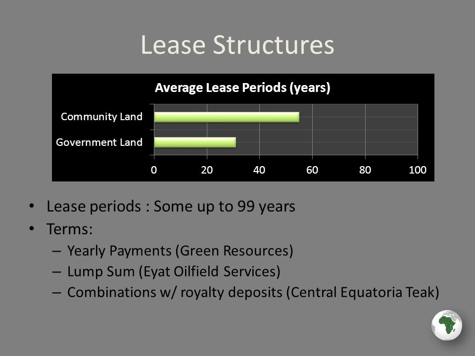 Lease Structures Lease periods : Some up to 99 years Terms: – Yearly Payments (Green Resources) – Lump Sum (Eyat Oilfield Services) – Combinations w/ royalty deposits (Central Equatoria Teak)